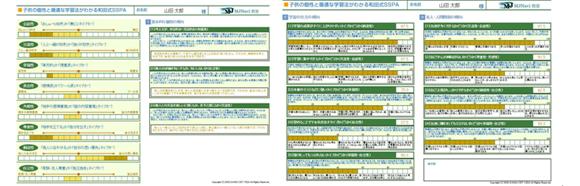 和田式親子診断テスト